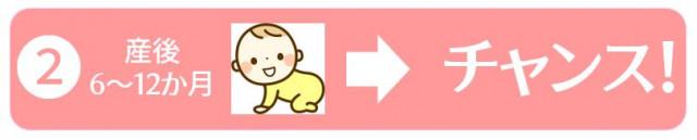 産後6~12か月